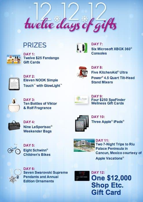 20 trophy prizes aqwal e-zareen