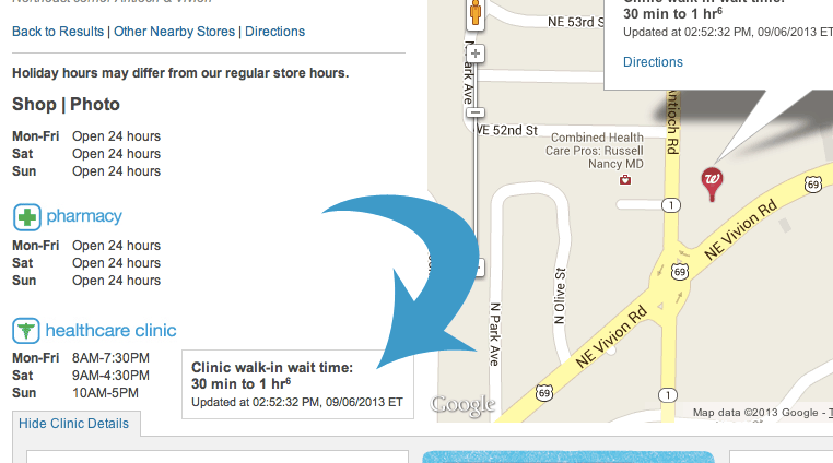 Walgreens-Clinic-Wait-Time-#HealthCareClinic