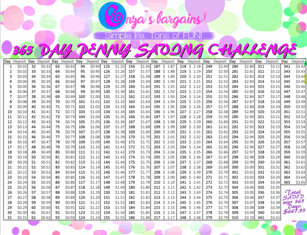 https://www.enzasbargains.com/wp-content/uploads/2017/01/Enzas-Bargains-365-Day-Penny-Challenge.pdf